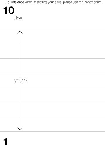skills_chart